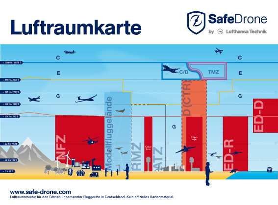 Flugraumkarte